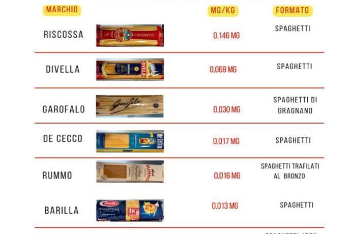 spaghetti-glifosato-1.jpg